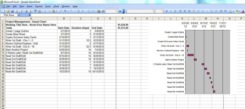 Novelists create a gannt chart to map your milestones jennysoft click nvjuhfo Images